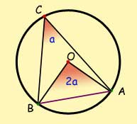 circle - subtended angles #1