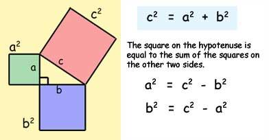 Mr Foote Maths: Year 8 Homework - Chapter 3 - Pythagoras